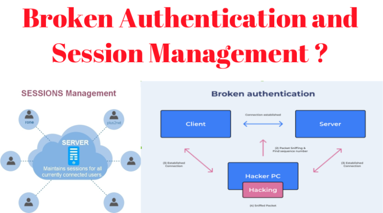 Broken Authentication and Session Management